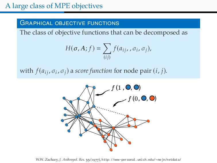 A large class of MPE objectives G The class of ...