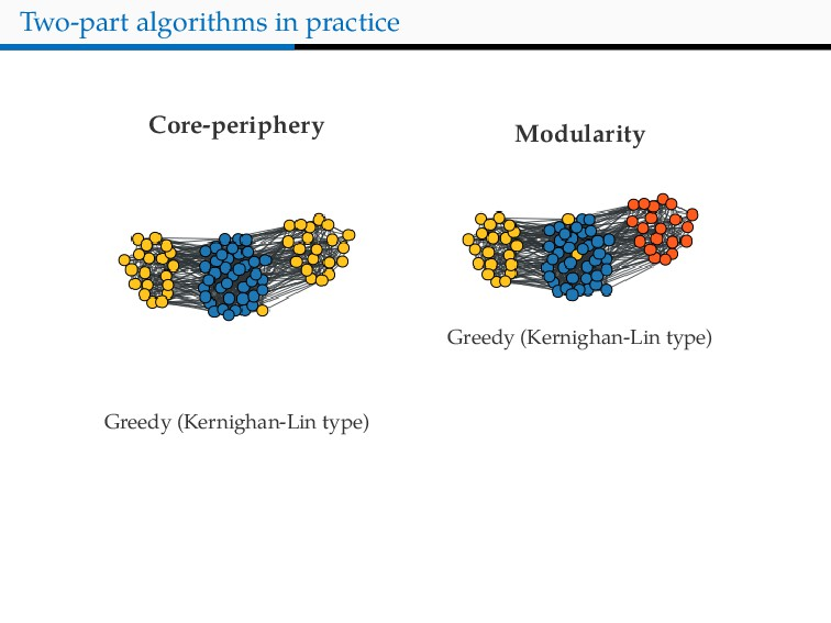 Two-part algorithms in practice Core-periphery ...