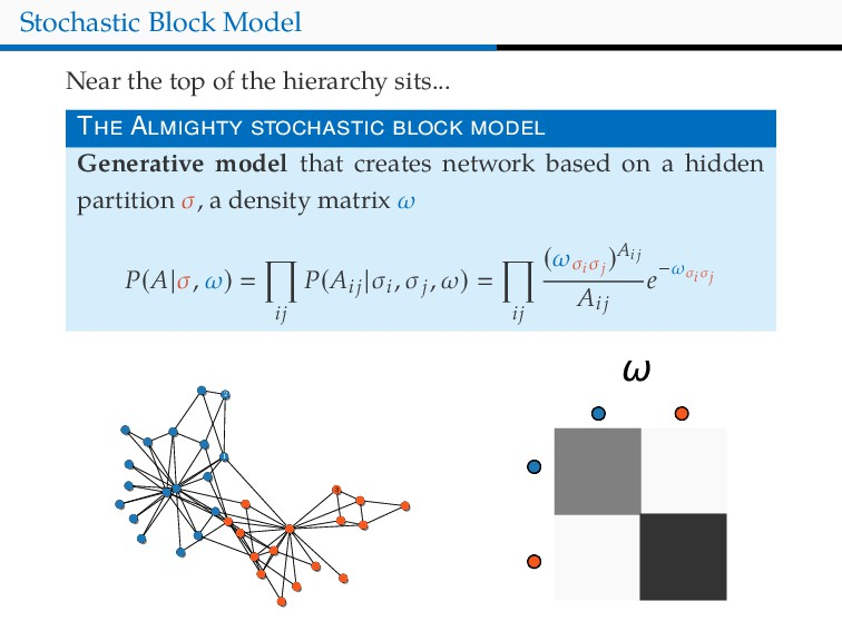 Stochastic Block Model Near the top of the hier...