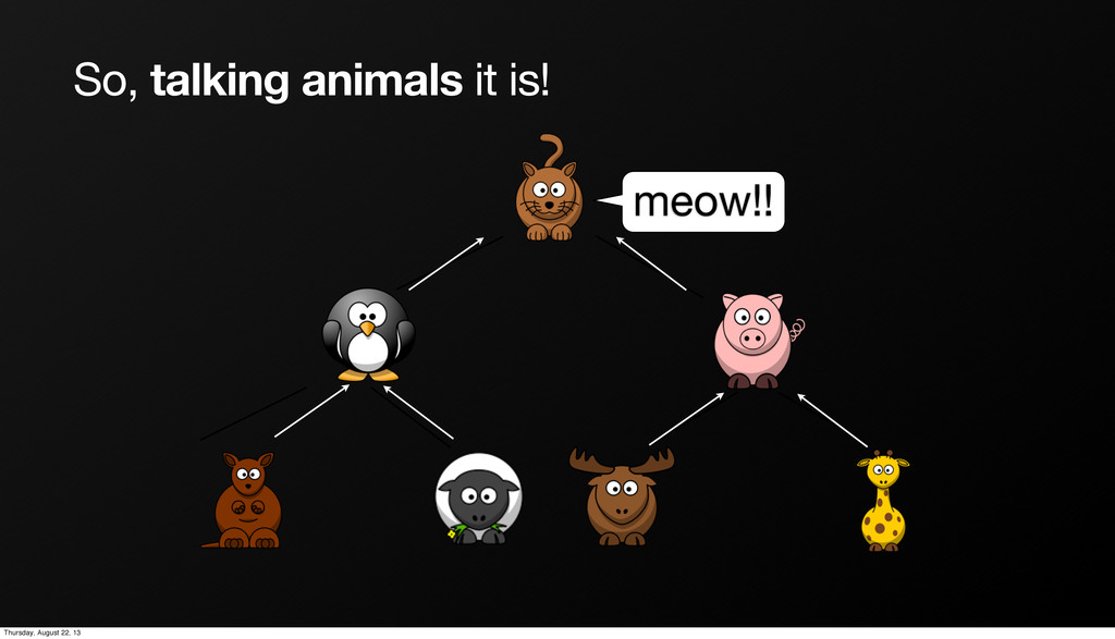 So, talking animals it is! meow!! Thursday, Aug...