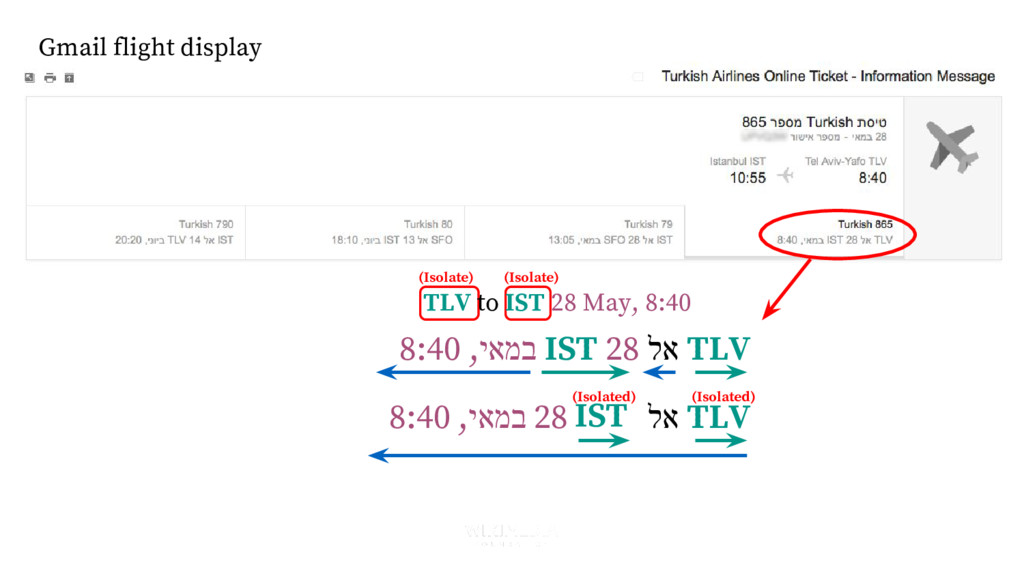 Gmail flight display 8:40 ,יאמב 28 לא TLV IST (...