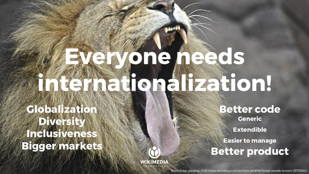 Everyone needs internationalization! StockSnap,...