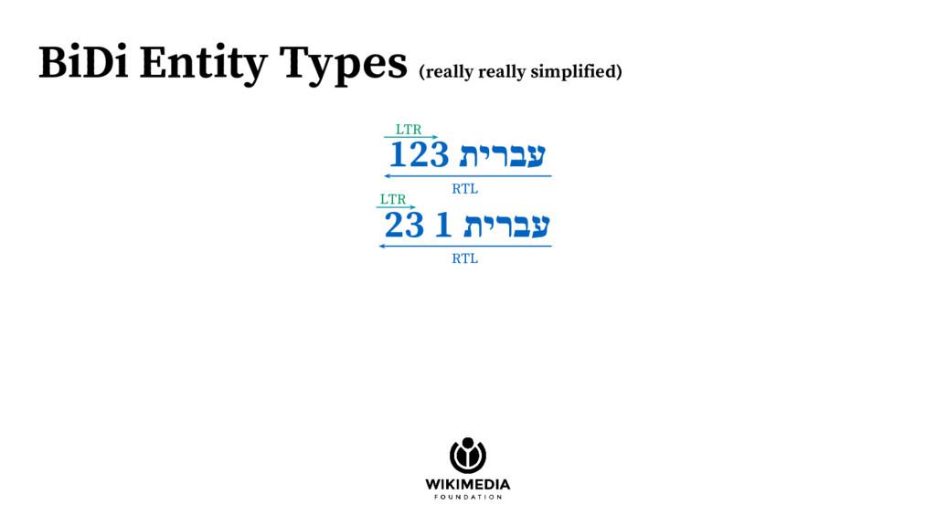 LTR BiDi Entity Types (really really simplified...