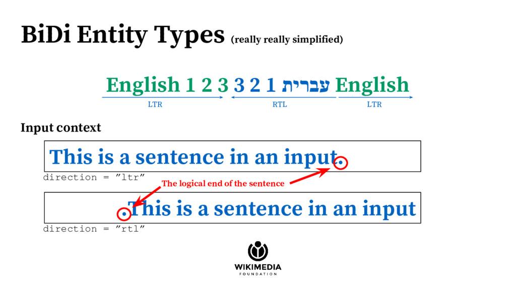 BiDi Entity Types (really really simplified) En...