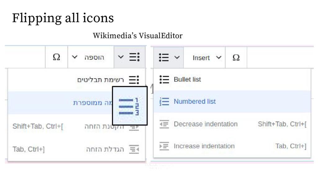 Flipping all icons Wikimedia's VisualEditor
