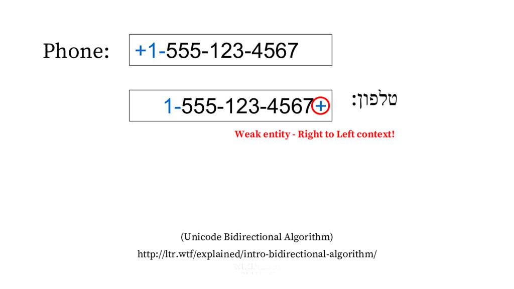 Phone: :ןופלט +1-555-123-4567 1-555-123-4567+ h...