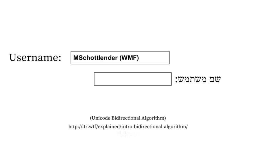 Username: :שמתשמ םש MSchottlender (WMF) http://...