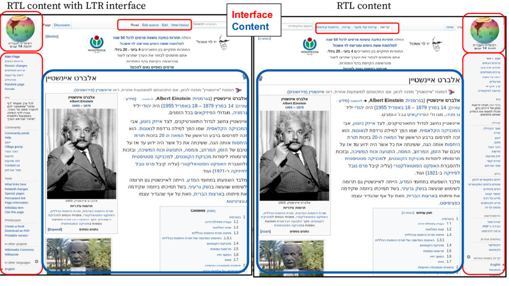 Interface Content RTL content RTL content with ...