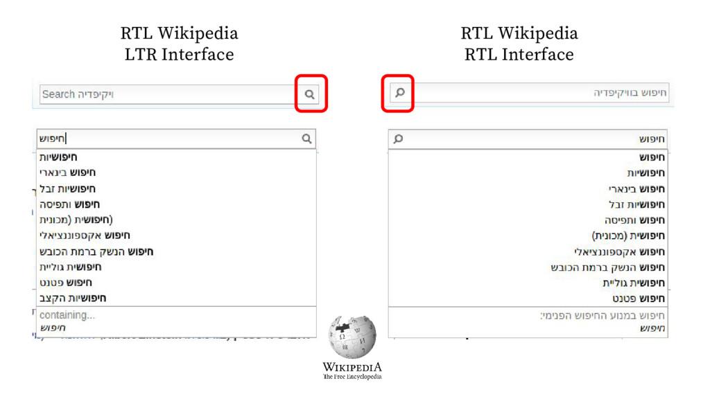 RTL Wikipedia LTR Interface RTL Wikipedia RTL I...