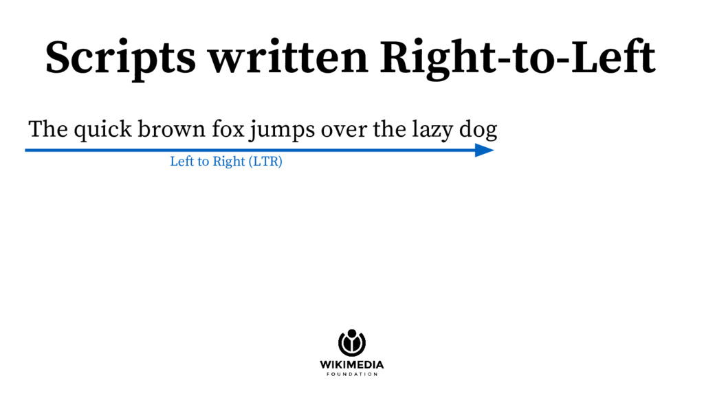 Scripts written Right-to-Left The quick brown f...