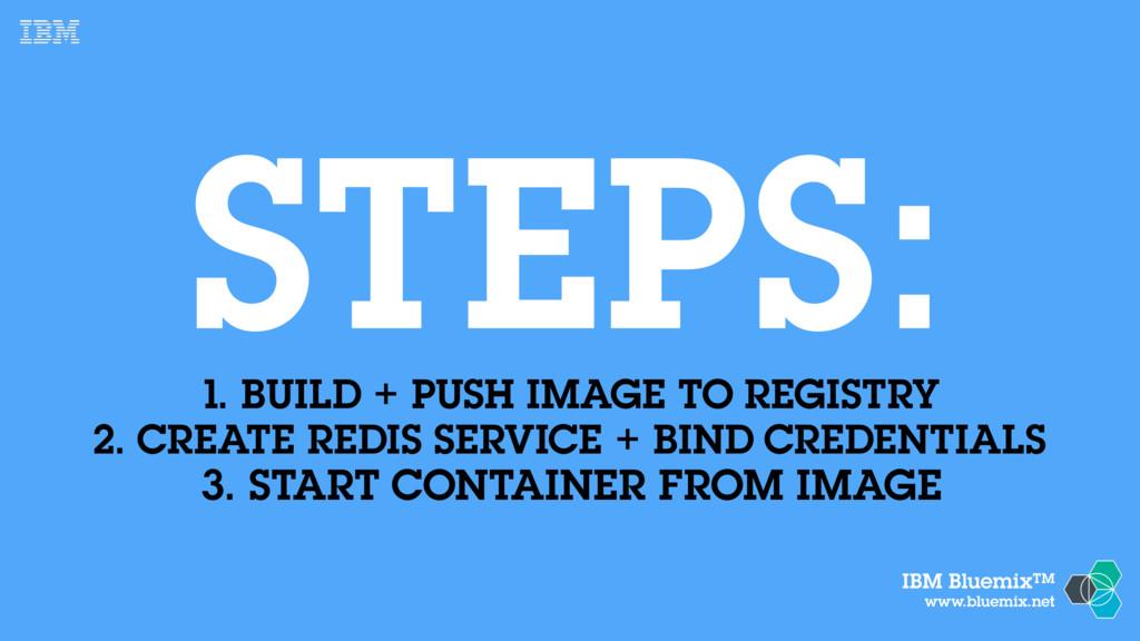 IBM BluemixTM www.bluemix.net STEPS: 1. BUILD +...