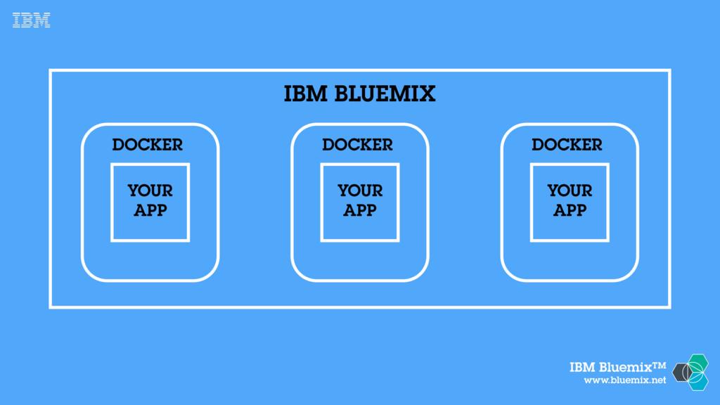 IBM BluemixTM www.bluemix.net YOUR APP DOCKER Y...