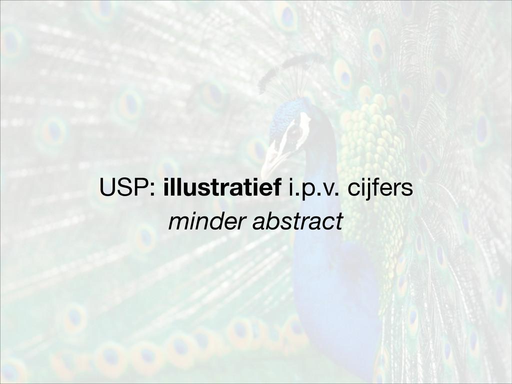 USP: illustratief i.p.v. cijfers minder abstract