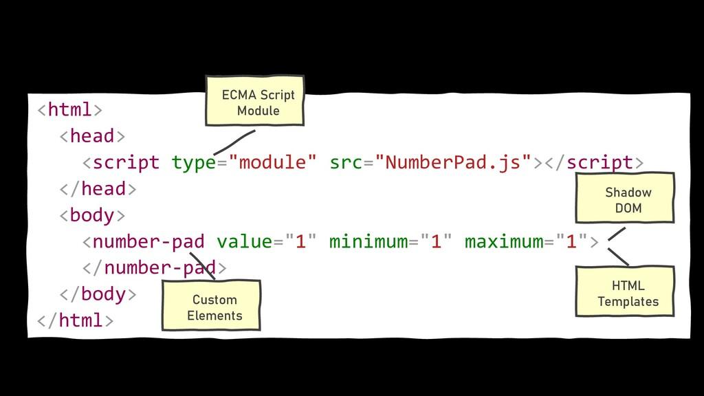"""<html> <head> <script type=""""module"""" src=""""Number..."""