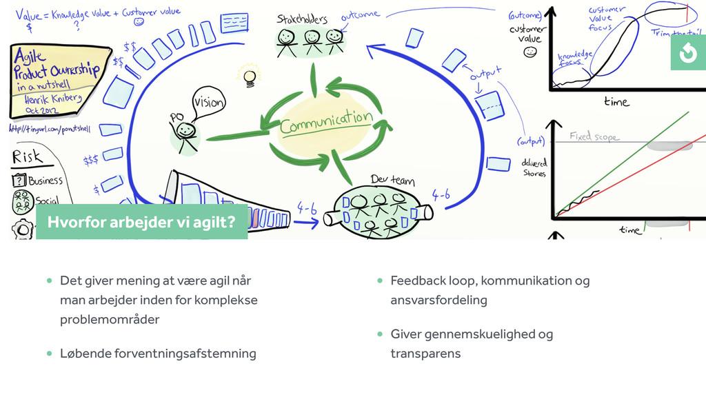 • Feedback loop, kommunikation og ansvarsfordel...