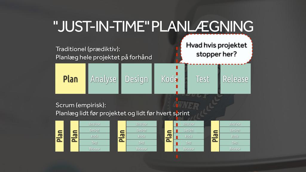 "Plan Plan Plan Plan Plan ""JUST-IN-TIME"" PLANLÆG..."