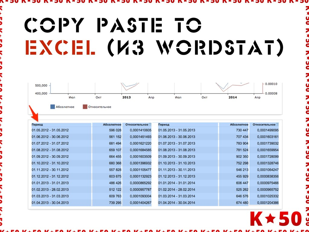 copy paste to excel (èç wordstat)