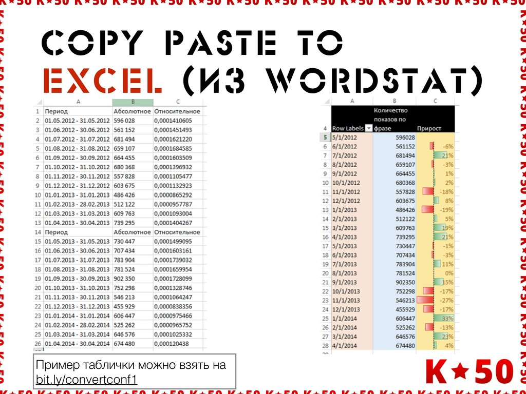 copy paste to excel (èç wordstat) Пример таблич...