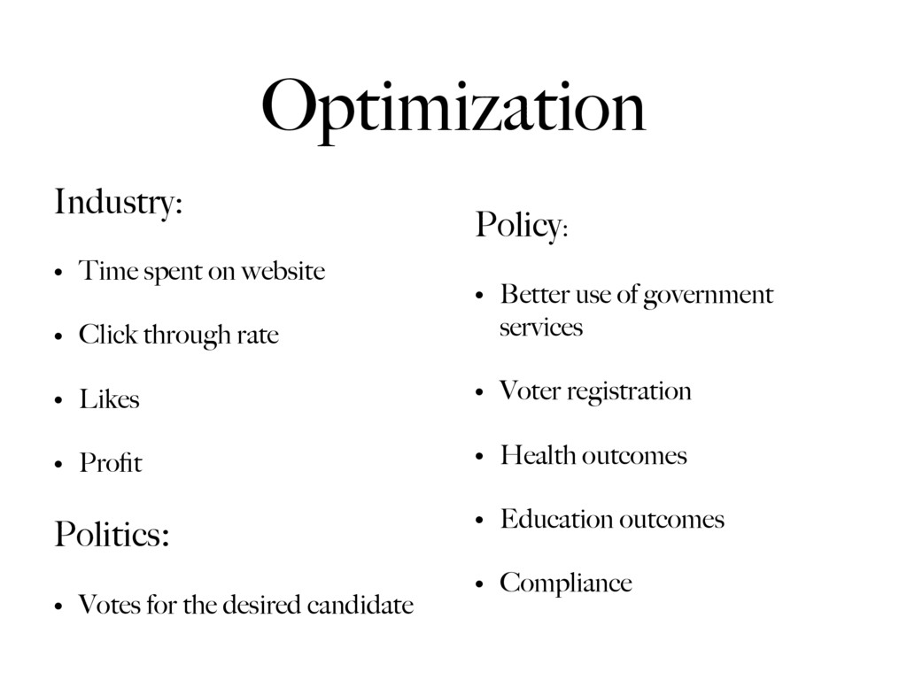 Optimization Industry: • Time spent on website ...