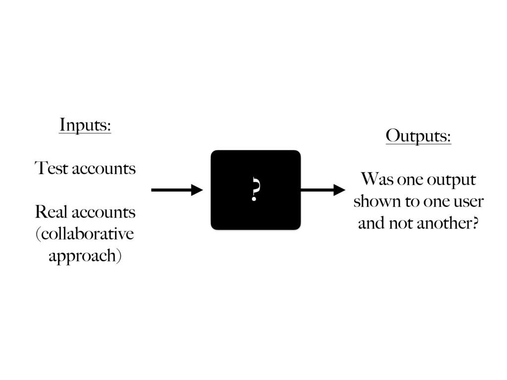 ? Inputs: Test accounts Real accounts (collabor...
