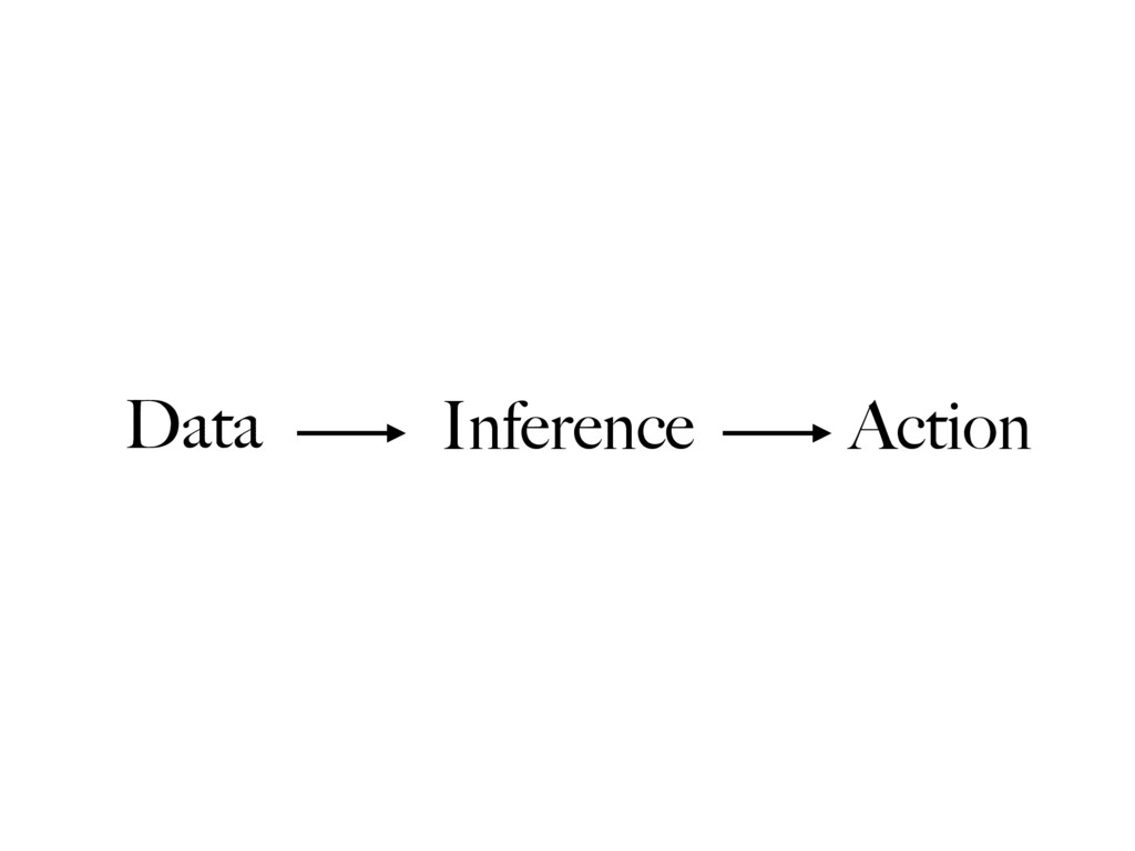Data Inference Action