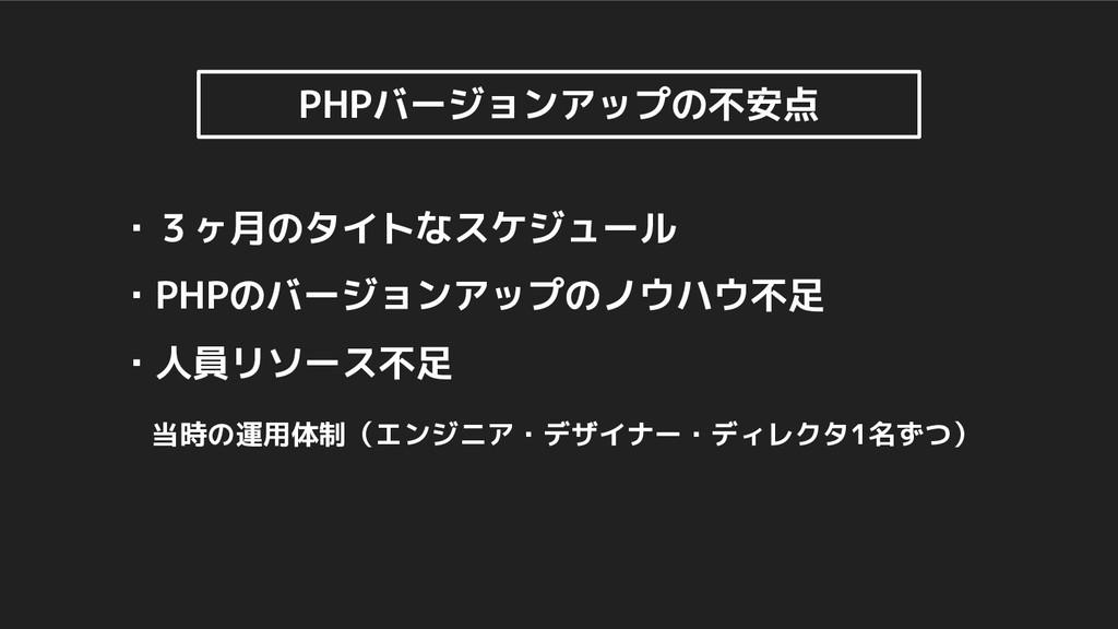 ・3ヶ月のタイトなスケジュール ・PHPのバージョンアップのノウハウ不足 ・人員リソース不足 ...
