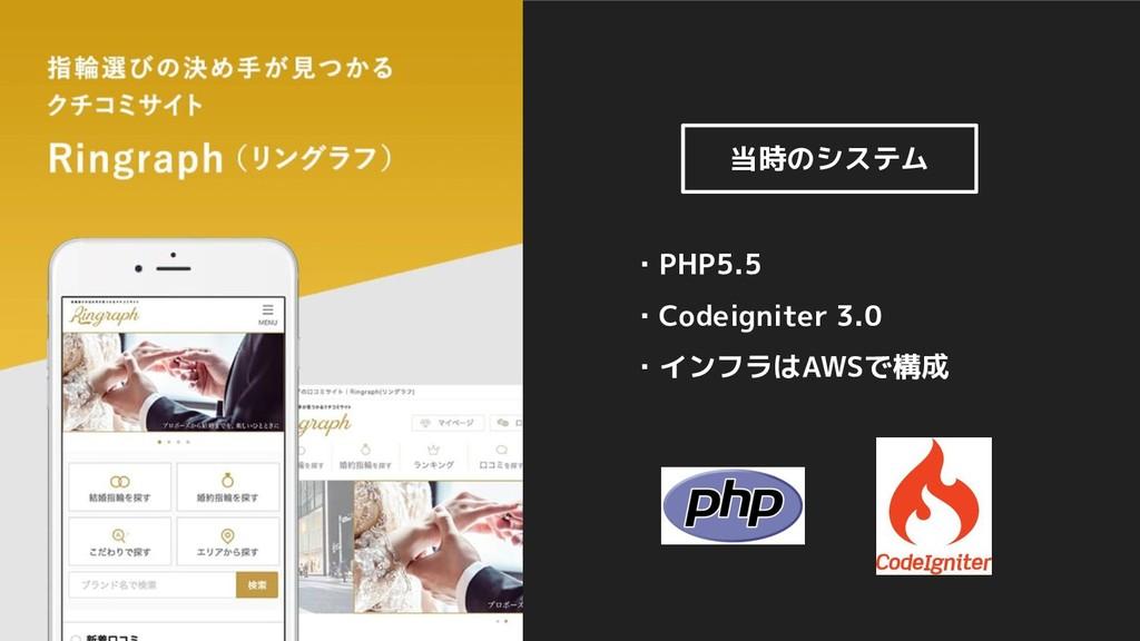 ・PHP5.5 ・Codeigniter 3.0 ・インフラはAWSで構成 当時のシステム