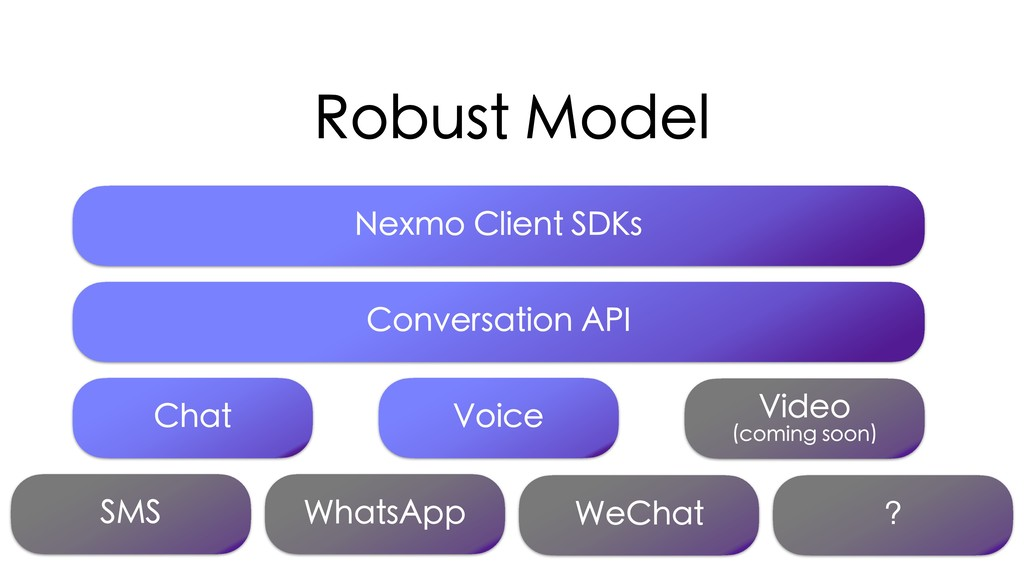 Robust Model Chat Voice Video  (coming soon) S...