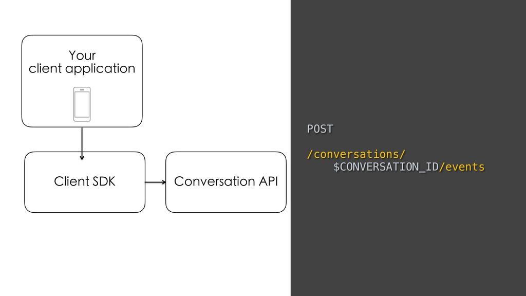 POST /conversations/ $CONVERSATION_ID/events Yo...