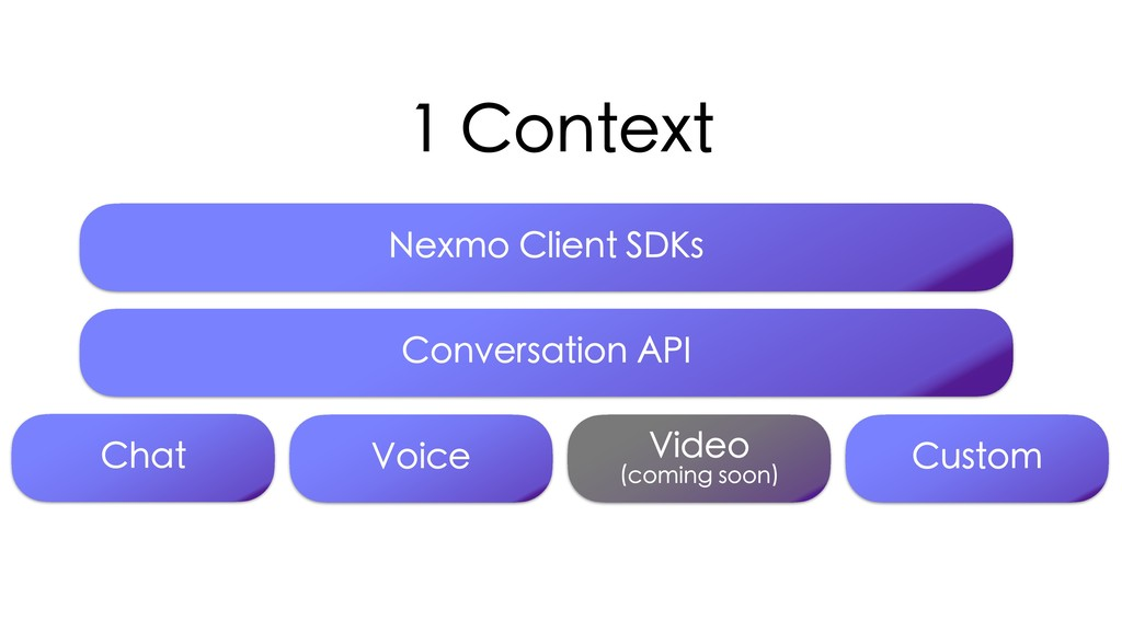 1 Context Chat Voice Video  (coming soon) Nexm...
