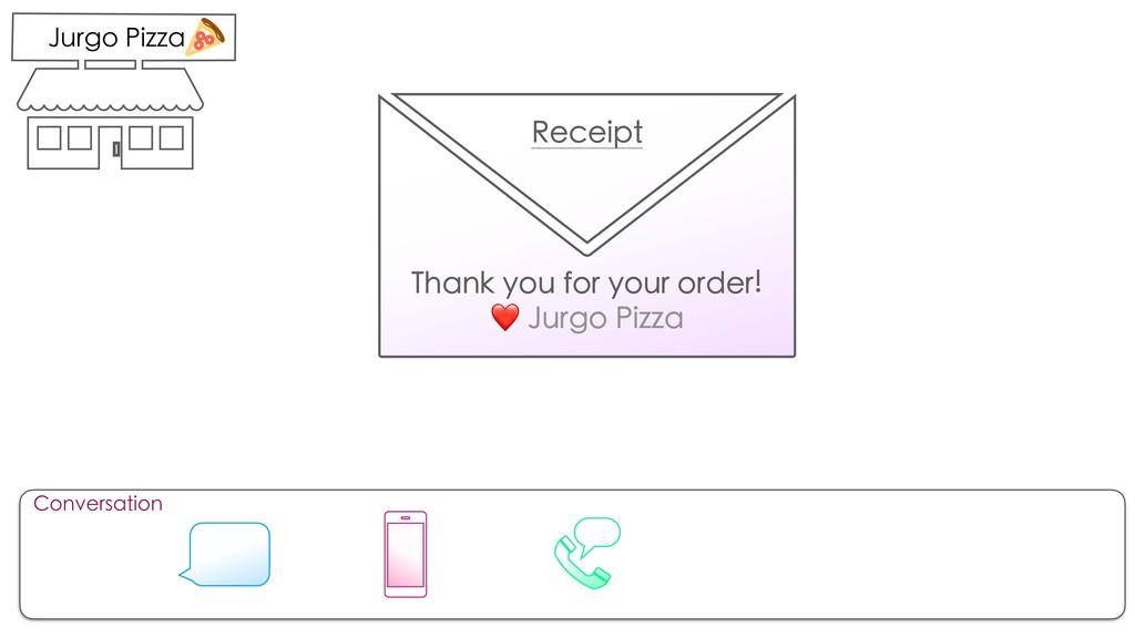 Conversation Jurgo Pizza Receipt Thank you for ...
