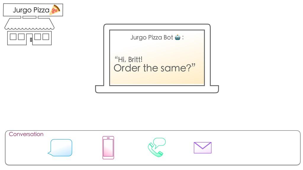 """Conversation Jurgo Pizza Jurgo Pizza Bot  : """"Hi..."""