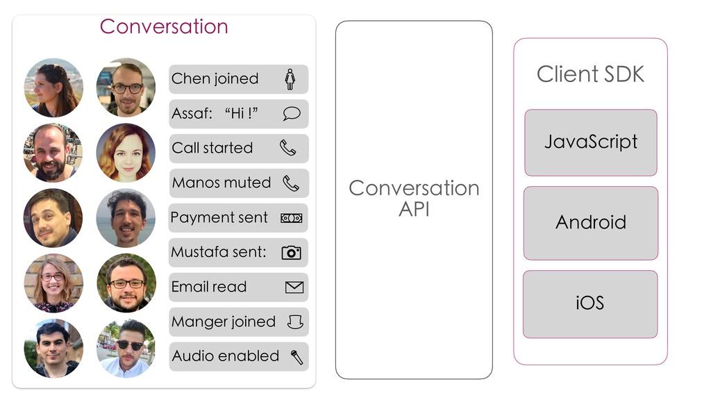 Client SDK Conversation Conversation API Mustaf...