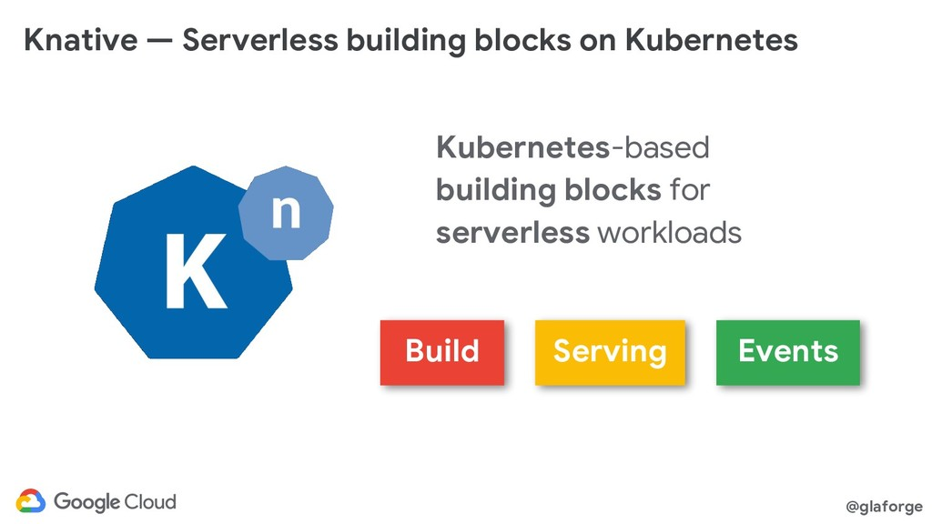 @glaforge Knative — Serverless building blocks ...