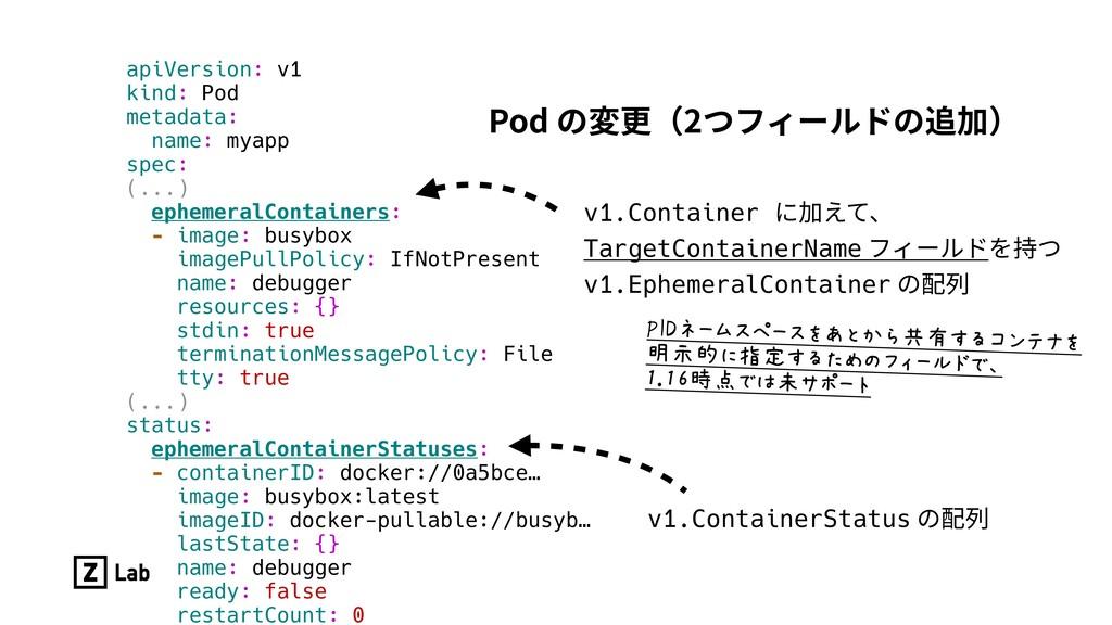 Pod の変更(2つフィールドの追加) apiVersion: v1 kind: Pod me...