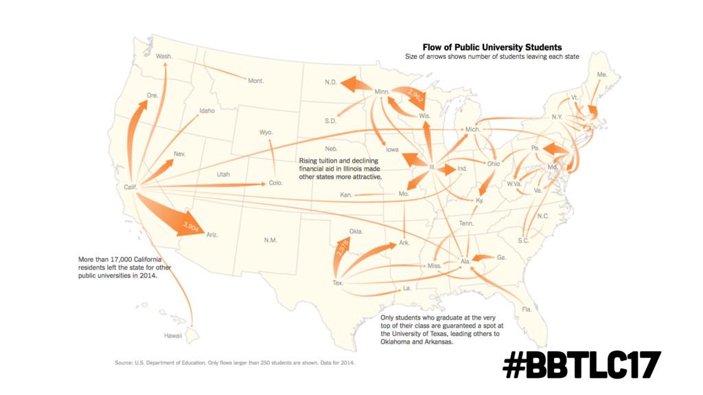 #BbTLC17