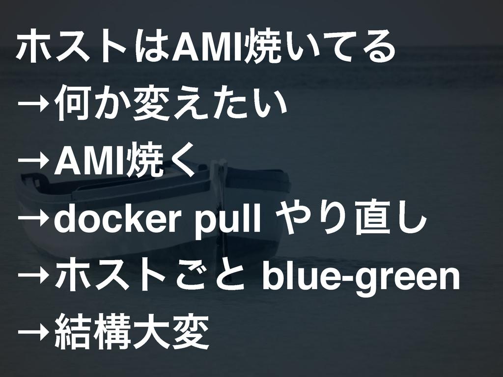 ϗετAMIম͍ͯΔ! →Կ͔ม͍͑ͨ! →AMIম͘! →docker pull Γ͠...