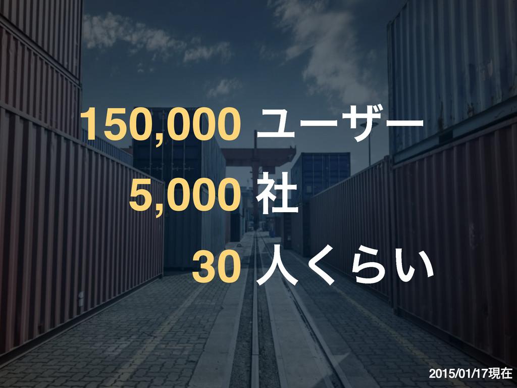 150,000 Ϣʔβʔ! 5,000 ࣾ! 30 ਓ͘Β͍ 2015/01/17ݱࡏ