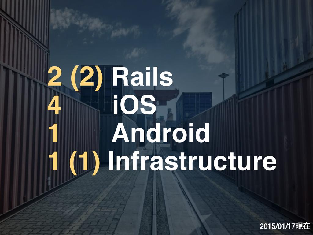 2 (2) Rails! 4 iOS! 1 Android! 1 (1) Infrastruc...