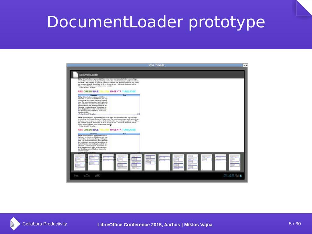 5 / 30 LibreOffice Conference 2015, Aarhus | Mi...