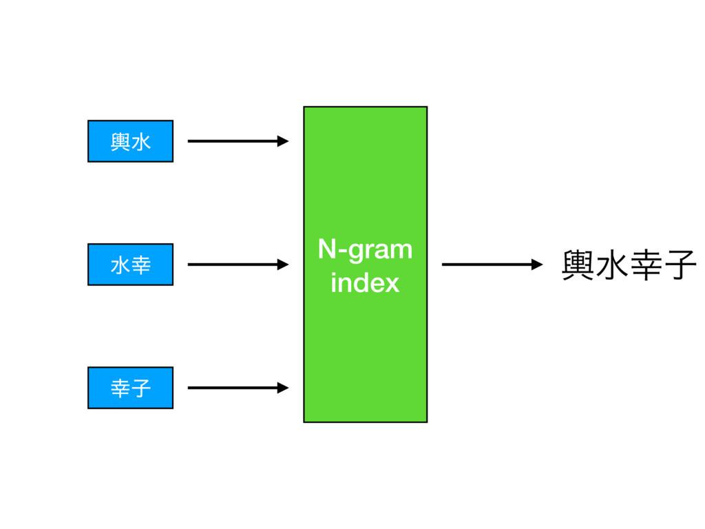 ༫ਫ ਫ ࢠ N-gram index ༫ਫࢠ