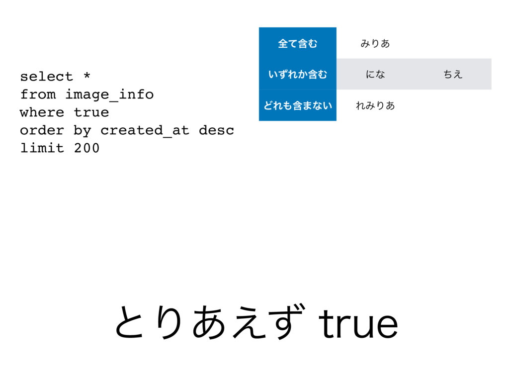 select * from image_info where true order by cr...