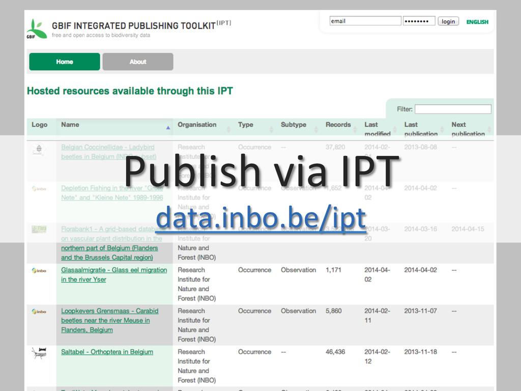 Publish via IPT  data.inbo.be/ipt