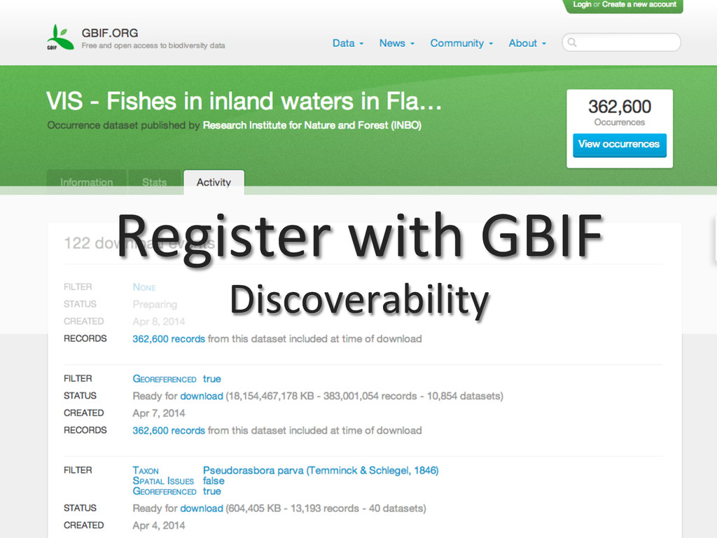 Register with GBIF  Discoverability