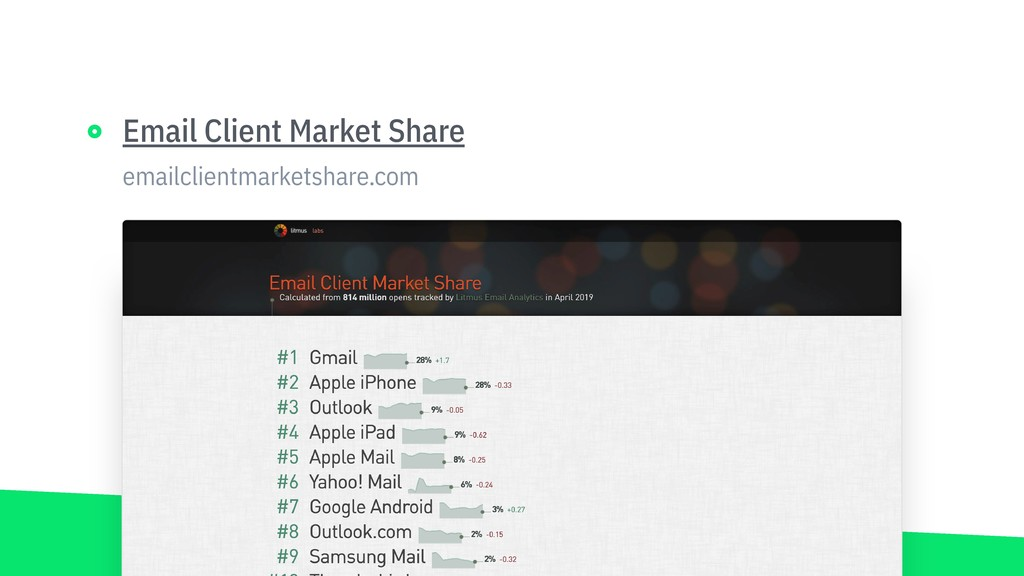 emailclientmarketshare.com Email Client Market ...