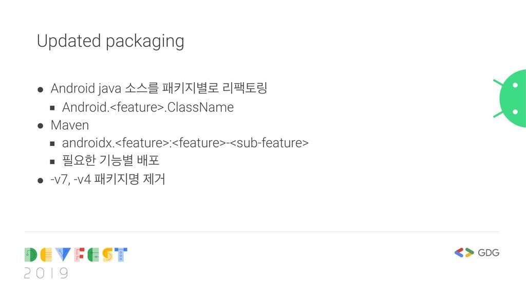 Updated packaging ● Android java ࣗझܳ ಁః߹۽ ܻಂష݂...