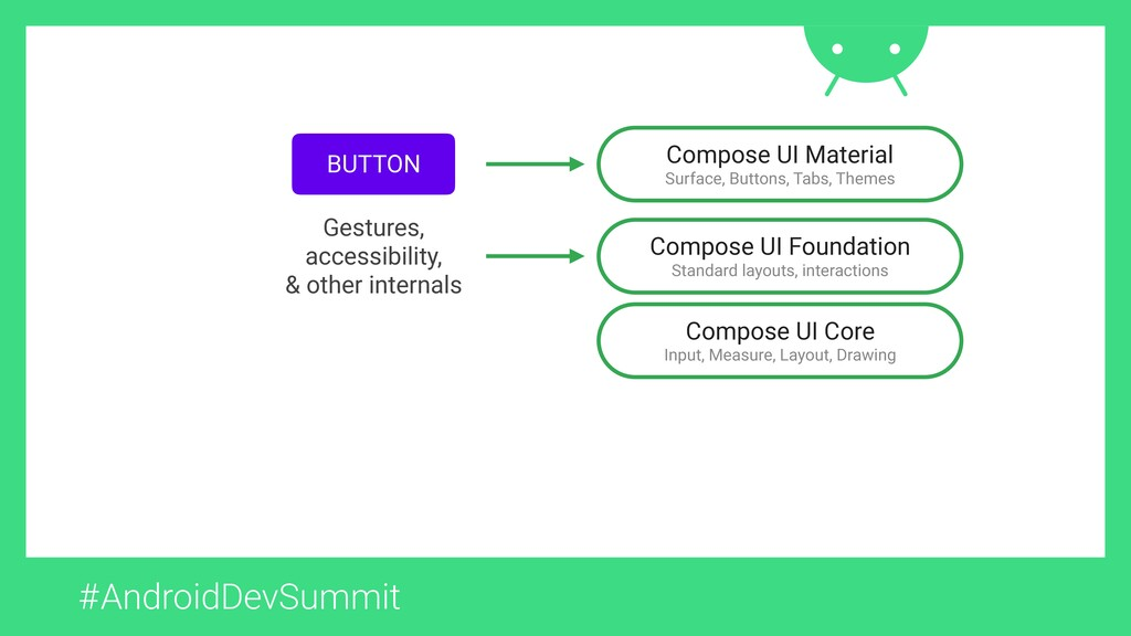 #AndroidDevSummit Compose UI Foundation Standar...