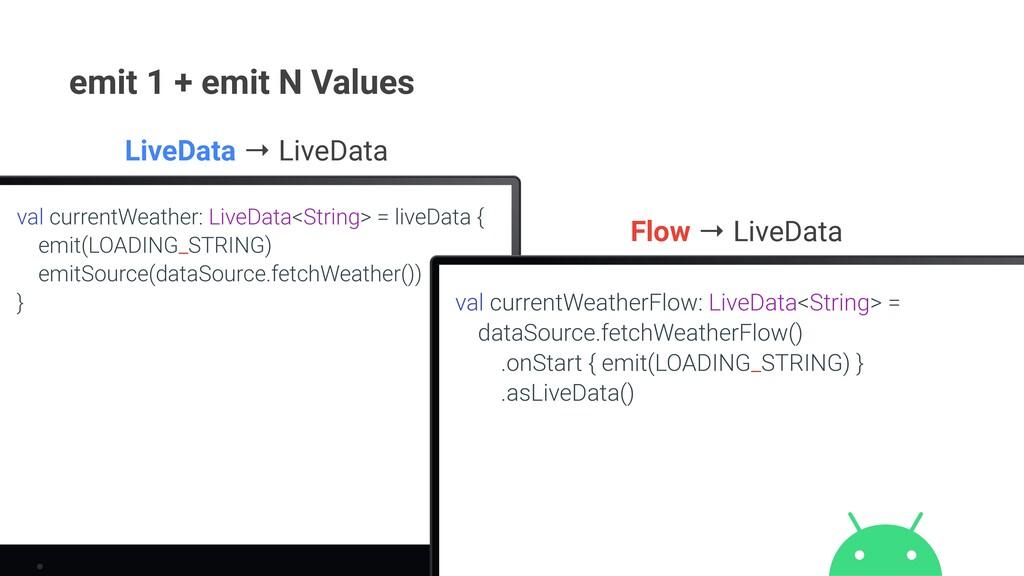 emit 1 + emit N Values val currentWeather: Live...