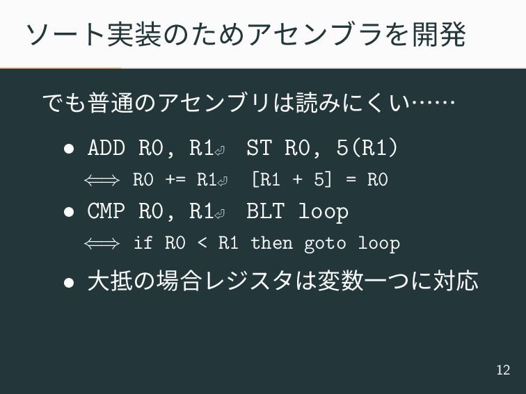 ソート実装のためアセンブラを開発 でも普通のアセンブリは読みにくい…… • ADD R0, R...
