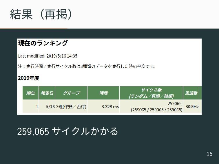 結果(再掲) 259,065 サイクルかかる 16